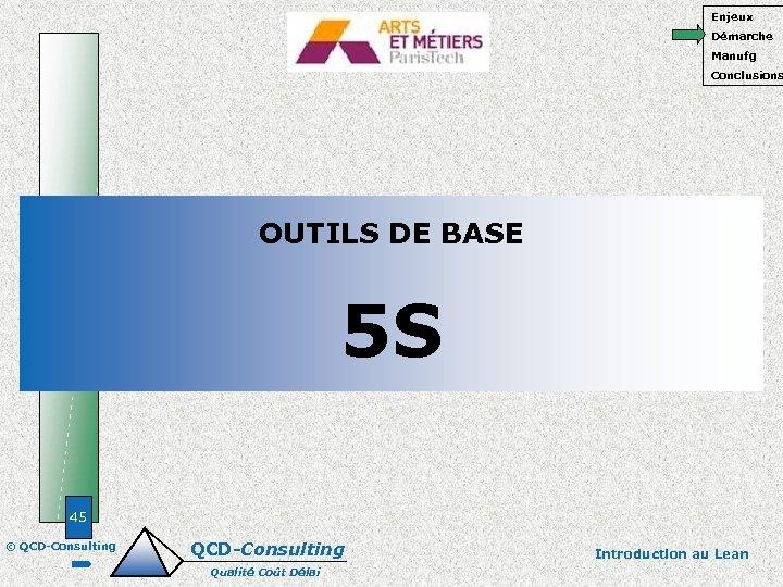 Enjeux Démarche Manufg Conclusions OUTILS DE BASE 5 S 45 © QCD-Consulting Qualité Coût