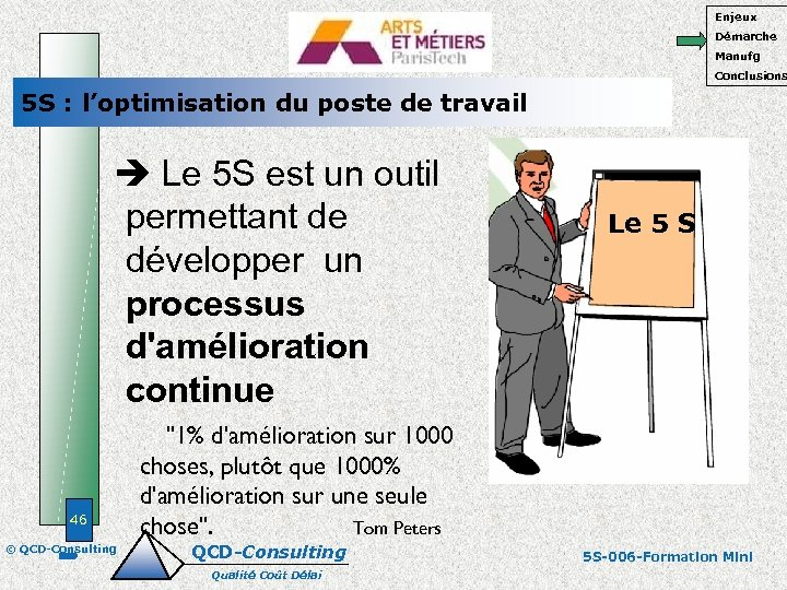 Enjeux Démarche Manufg Conclusions 5 S : l'optimisation du poste de travail Le 5