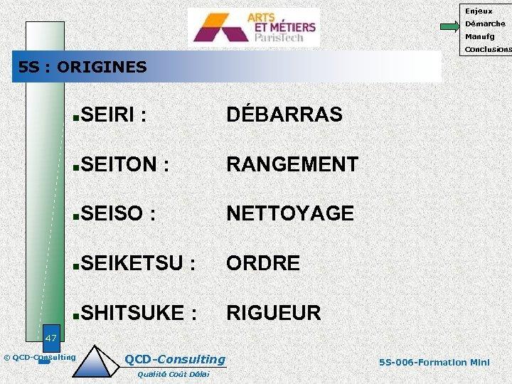 Enjeux Démarche Manufg Conclusions 5 S : ORIGINES n SEIRI : DÉBARRAS n SEITON