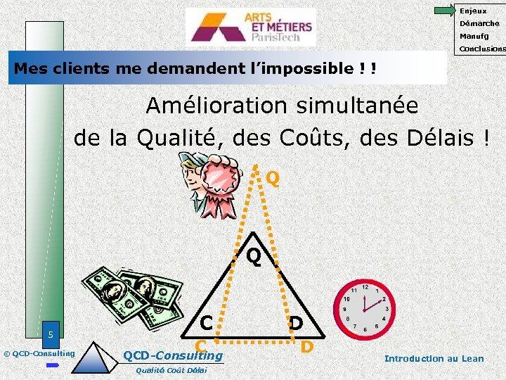 Enjeux Démarche Manufg Conclusions Mes clients me demandent l'impossible ! ! Amélioration simultanée de