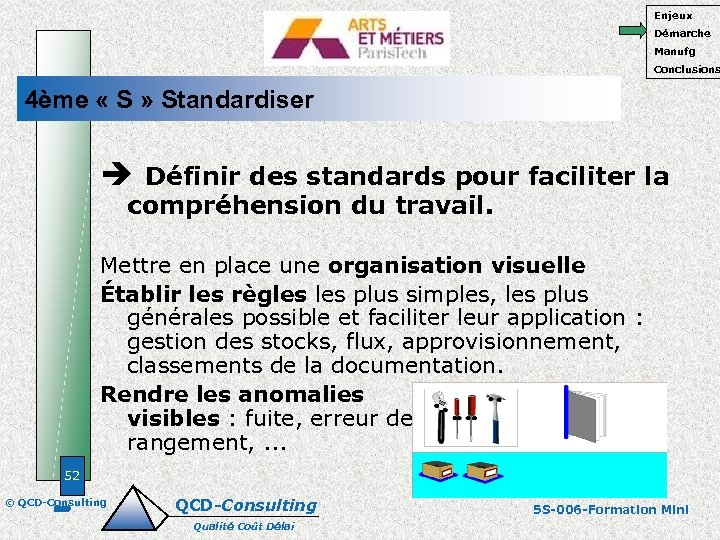 Enjeux Démarche Manufg Conclusions 4ème « S » Standardiser Définir des standards pour faciliter