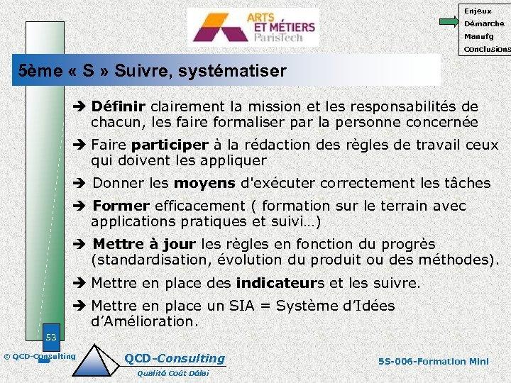 Enjeux Démarche Manufg Conclusions 5ème « S » Suivre, systématiser Définir clairement la mission