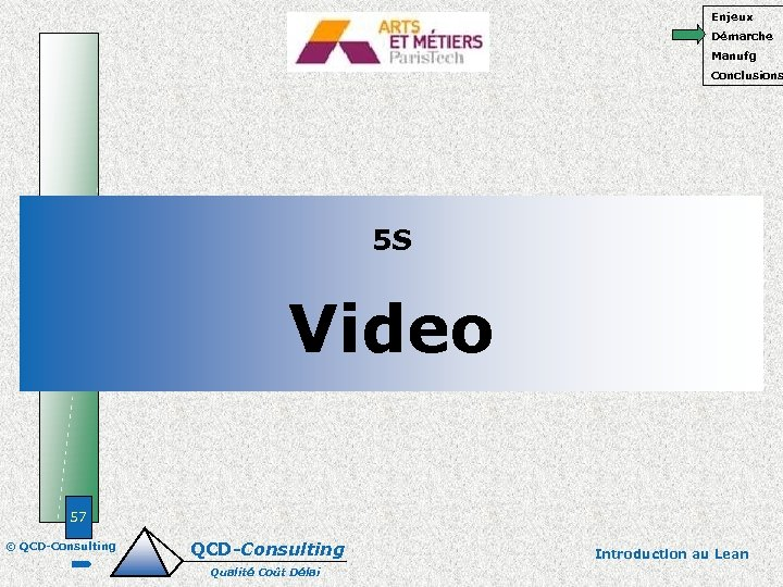Enjeux Démarche Manufg Conclusions 5 S Video 57 © QCD-Consulting Qualité Coût Délai Introduction