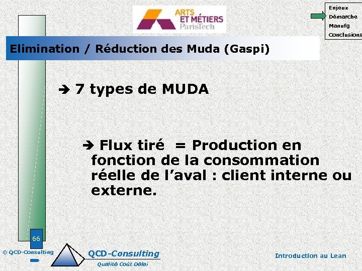 Enjeux Démarche Manufg Conclusions Elimination / Réduction des Muda (Gaspi) 7 types de MUDA