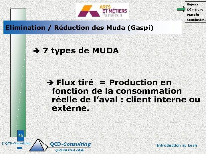 Enjeux Démarche Manufg Conclusions Elimination / Réduction des Muda (Gaspi) 7 types de MUDA