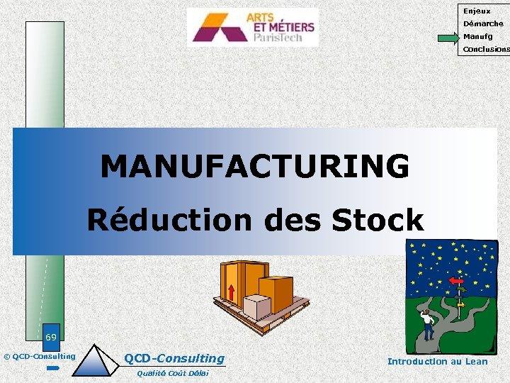 Enjeux Démarche Manufg Conclusions MANUFACTURING Réduction des Stock 69 © QCD-Consulting Qualité Coût Délai