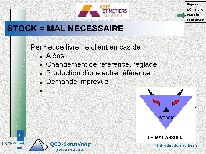 Enjeux Démarche Manufg Conclusions STOCK = MAL NECESSAIRE Permet de livrer le client en