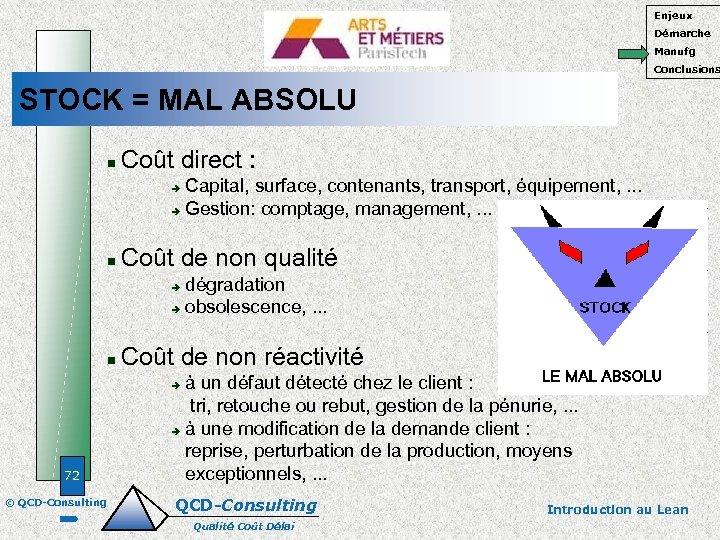 Enjeux Démarche Manufg Conclusions STOCK = MAL ABSOLU n Coût direct : Capital, surface,