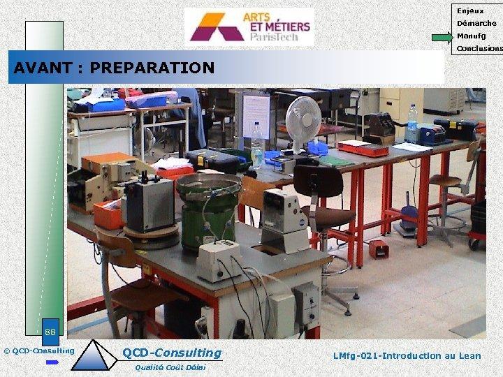 Enjeux Démarche Manufg Conclusions AVANT : PREPARATION 88 © QCD-Consulting Qualité Coût Délai LMfg-021