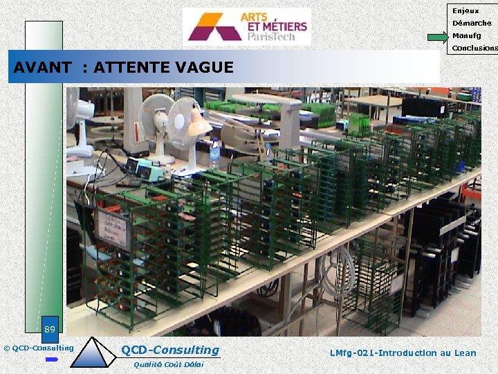 Enjeux Démarche Manufg Conclusions AVANT : ATTENTE VAGUE 89 © QCD-Consulting Qualité Coût Délai