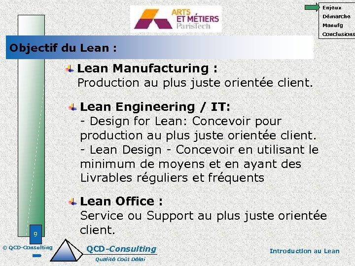 Enjeux Démarche Manufg Conclusions Objectif du Lean : Lean Manufacturing : Production au plus
