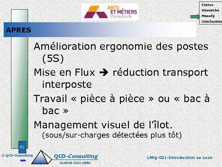 Enjeux Démarche Manufg Conclusions APRES Amélioration ergonomie des postes (5 S) Mise en Flux