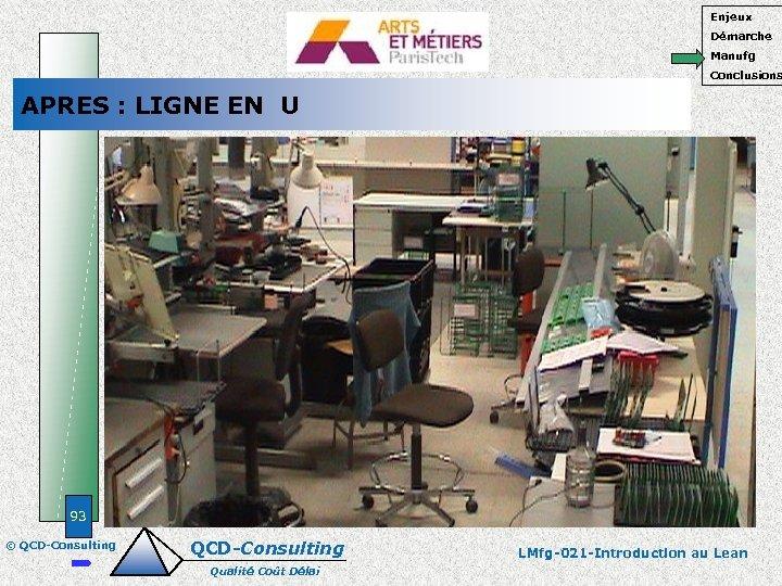 Enjeux Démarche Manufg Conclusions APRES : LIGNE EN U 93 © QCD-Consulting Qualité Coût