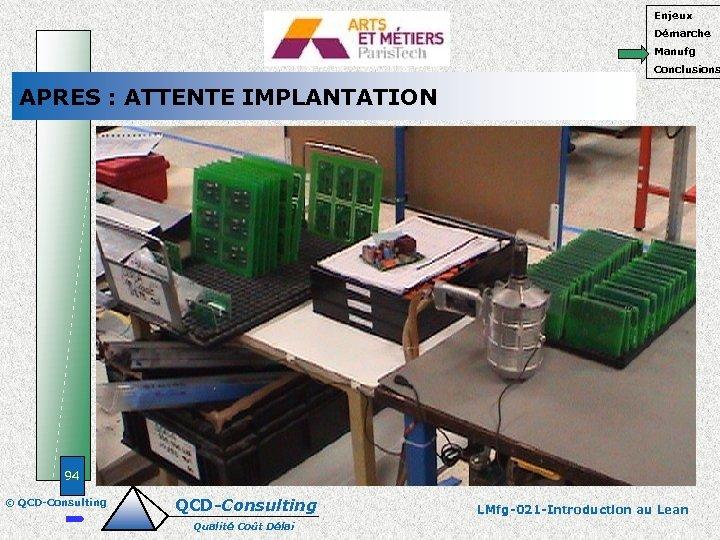 Enjeux Démarche Manufg Conclusions APRES : ATTENTE IMPLANTATION 94 © QCD-Consulting Qualité Coût Délai