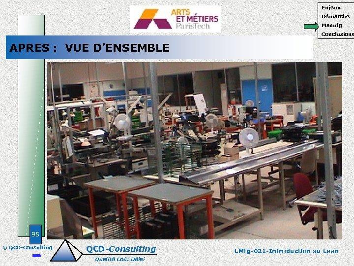 Enjeux Démarche Manufg Conclusions APRES : VUE D'ENSEMBLE 95 © QCD-Consulting Qualité Coût Délai