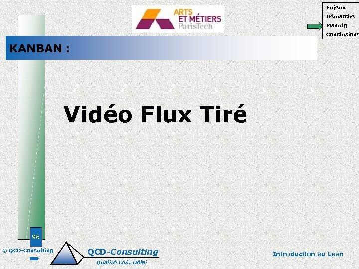 Enjeux Démarche Manufg Conclusions KANBAN : Vidéo Flux Tiré 96 © QCD-Consulting Qualité Coût