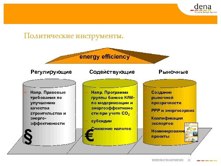 Политические инструменты. energy efficiency Регулирующие Напр. Правовые требования по улучшению качества строительства и энергоэффективности
