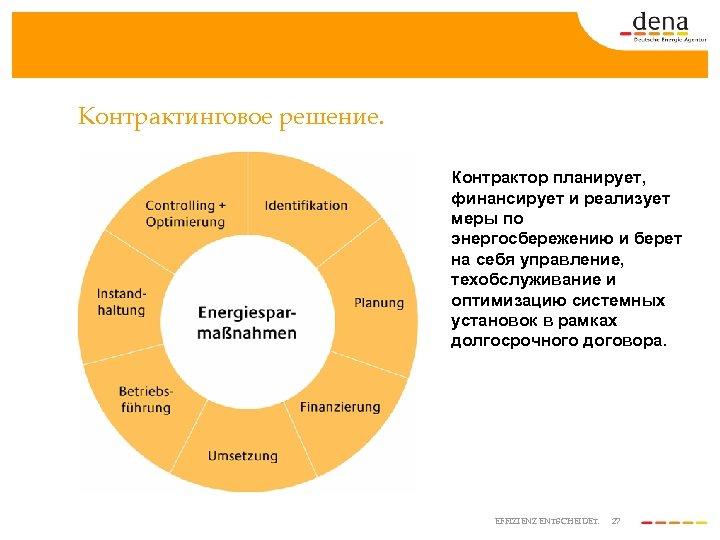 Контрактинговое решение. Контрактор планирует, финансирует и реализует меры по энергосбережению и берет на себя