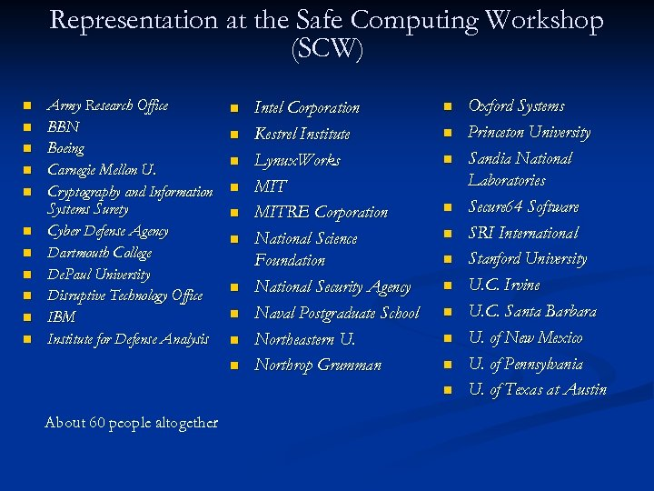 Representation at the Safe Computing Workshop (SCW) n n n Army Research Office BBN