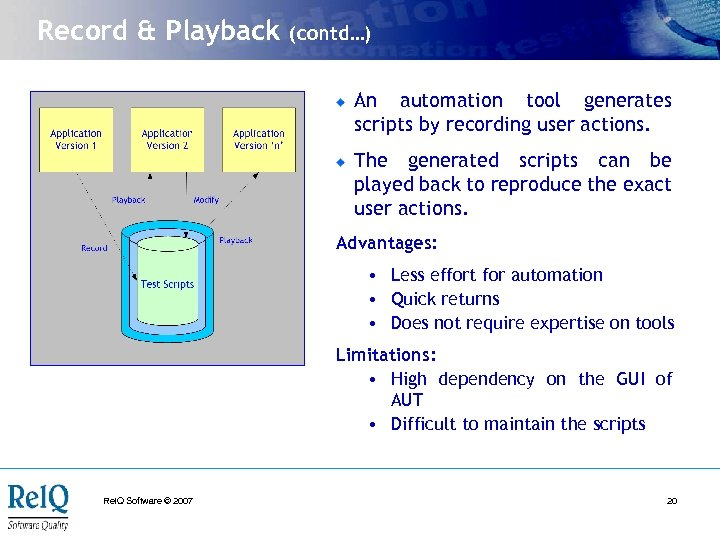 Record & Playback (contd…) An automation tool generates scripts by recording user actions. The