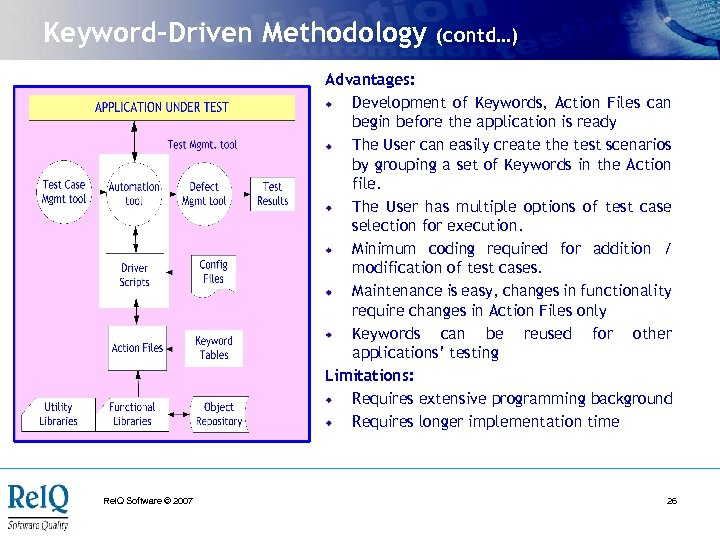 Keyword-Driven Methodology (contd…) Advantages: Development of Keywords, Action Files can begin before the application