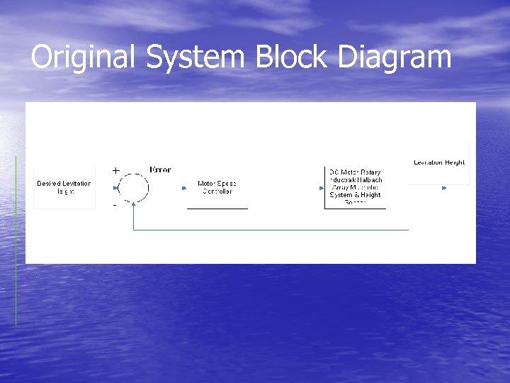 Original System Block Diagram