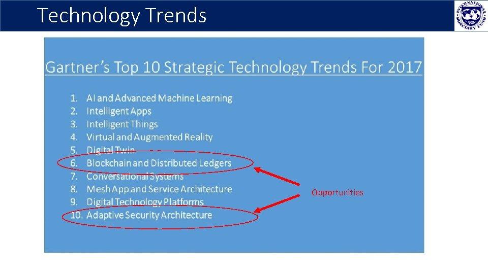 Technology Trends Opportunities