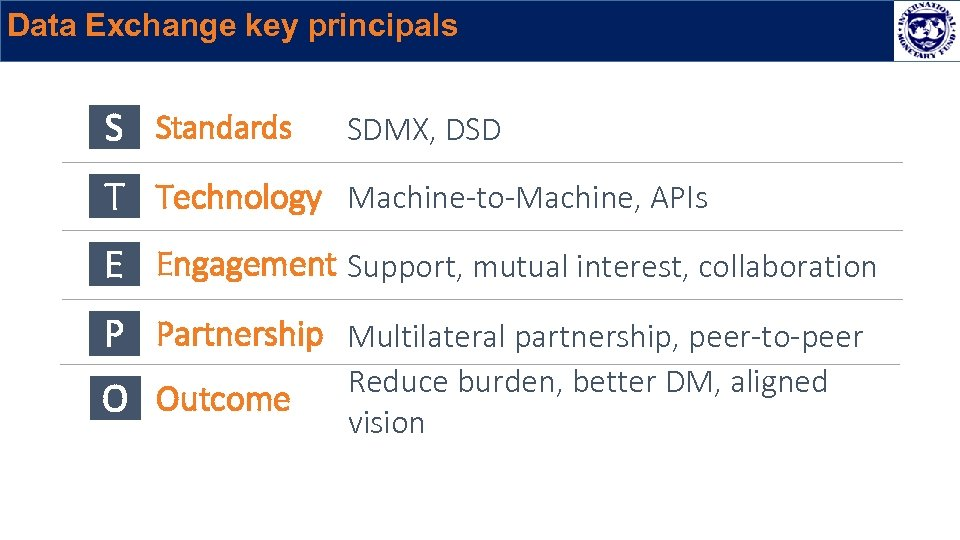 Data Exchange key principals S Standards SDMX, DSD T Technology Machine-to-Machine, APIs E Engagement