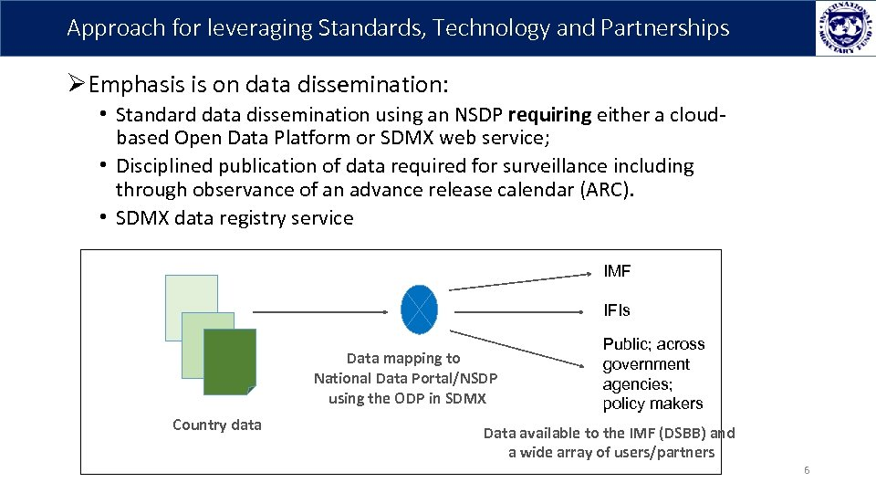 Approach for leveraging Standards, Technology and Partnerships ØEmphasis is on data dissemination: Standard Platforms