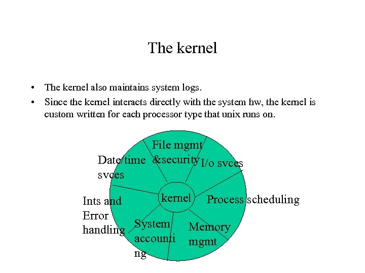 The kernel • The kernel also maintains system logs. • Since the kernel interacts
