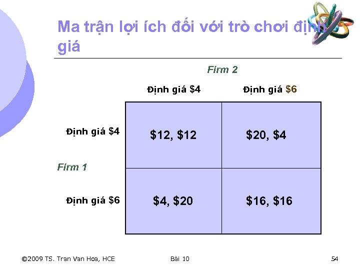 Ma trận lợi ích đối với trò chơi định giá Firm 2 Định giá