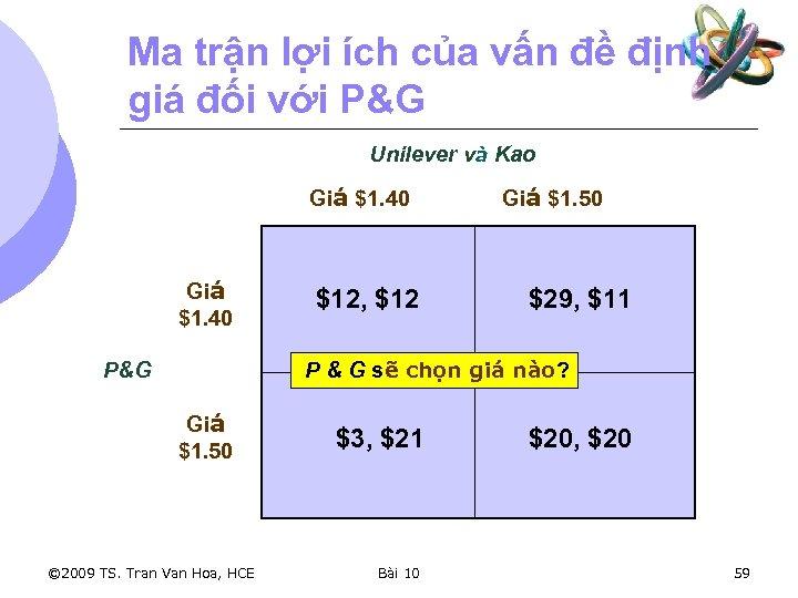 Ma trận lợi ích của vấn đề định giá đối với P&G Unilever và
