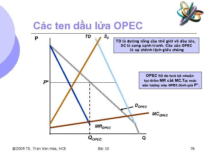 Các ten dầu lửa OPEC TD P SC TD là đường tổng cầu thế