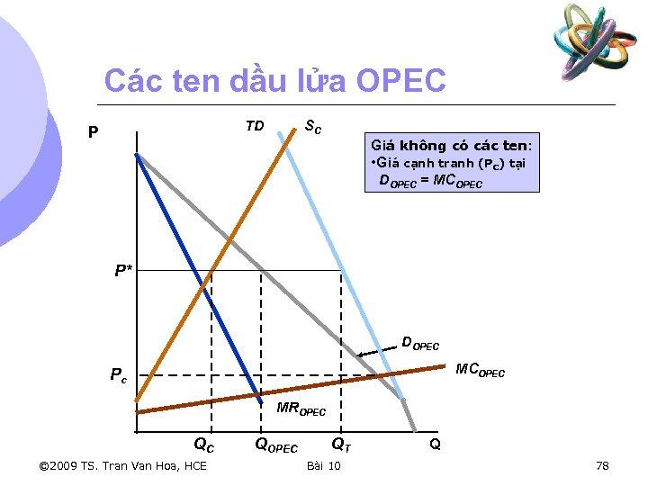 Các ten dầu lửa OPEC TD P SC Giá không có các ten: •