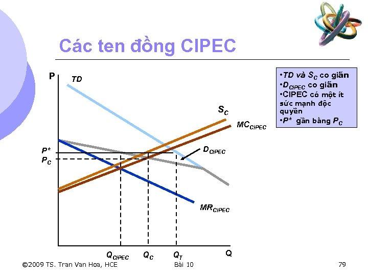 Các ten đồng CIPEC P • TD và SC co giãn • DCIPEC co