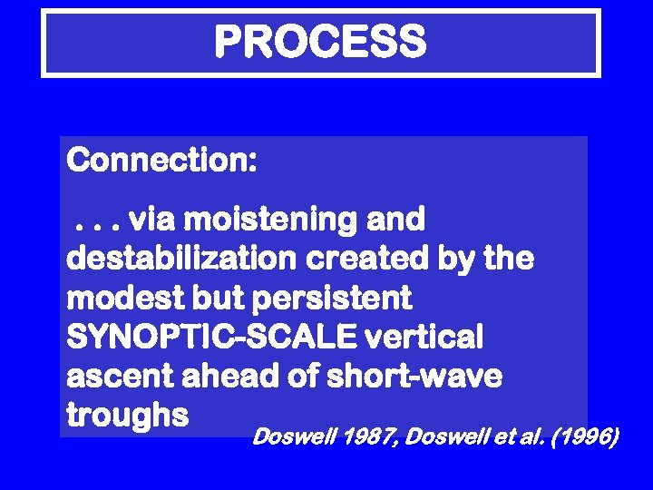 PROCESS Connection: . . . via moistening and destabilization created by the modest but