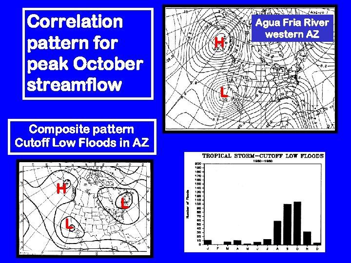 Correlation pattern for peak October streamflow Composite pattern Cutoff Low Floods in AZ H
