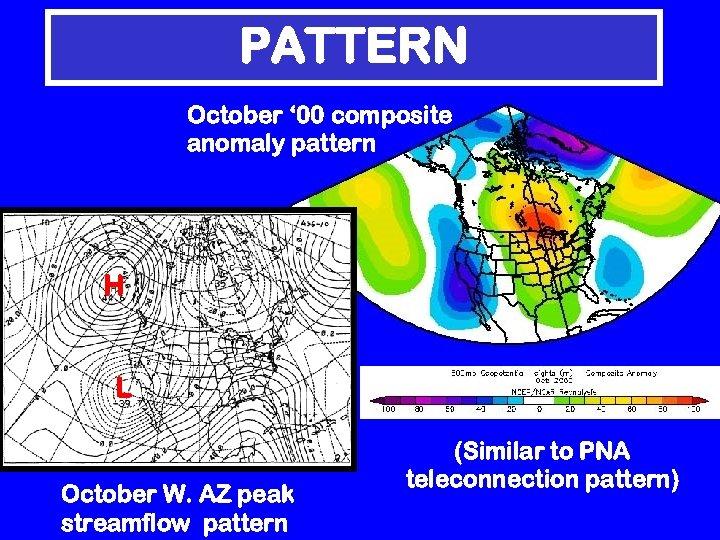 PATTERN October ' 00 composite anomaly pattern H L October W. AZ peak streamflow