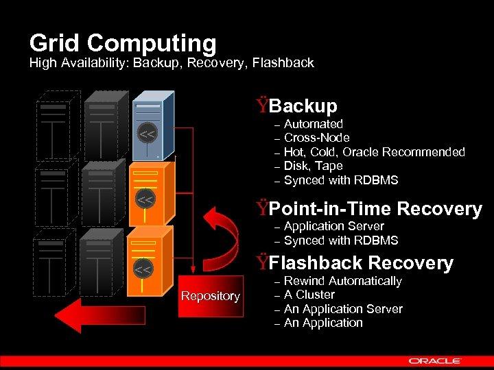 Grid Computing High Availability: Backup, Recovery, Flashback ŸBackup – – – << << Automated
