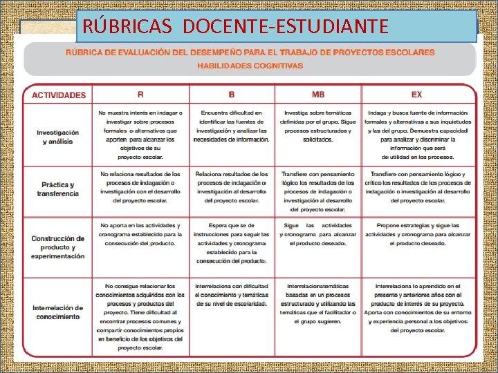 RÚBRICAS DOCENTE-ESTUDIANTE