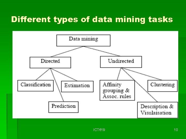 Different types of data mining tasks ICT 619 10