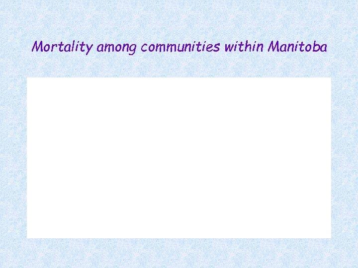 Mortality among communities within Manitoba