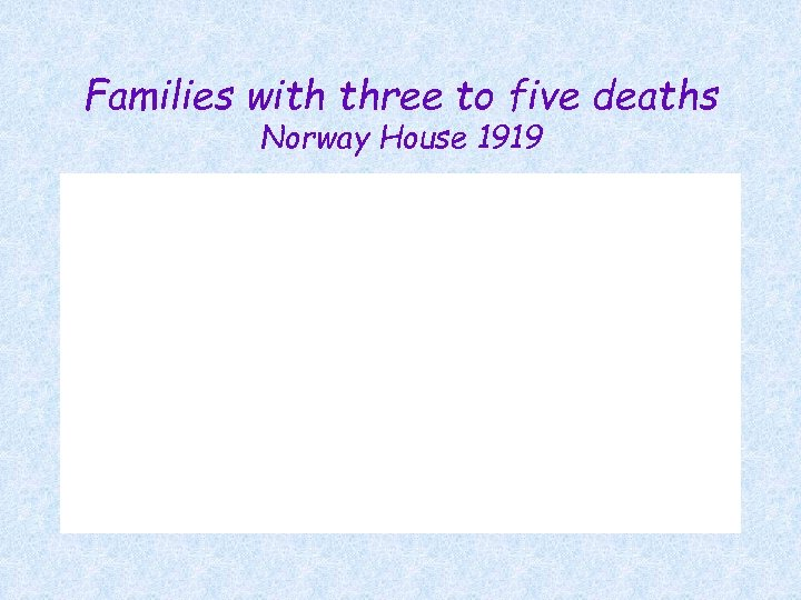 Families with three to five deaths Norway House 1919