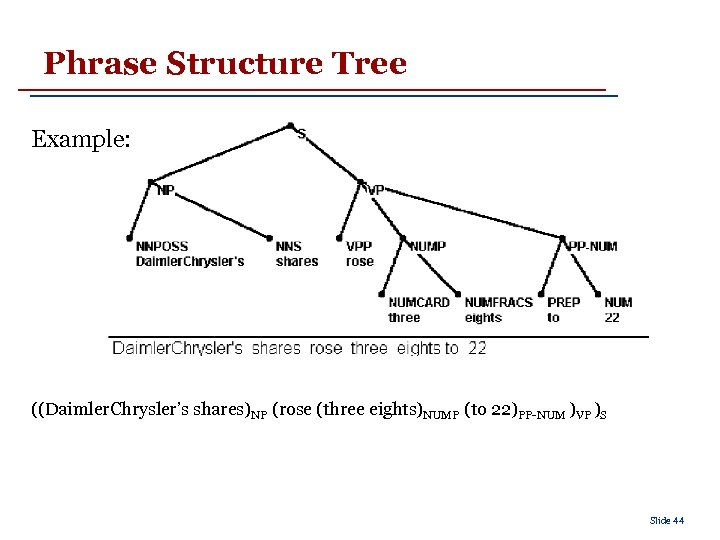 Phrase Structure Tree Example: ((Daimler. Chrysler's shares)NP (rose (three eights)NUMP (to 22)PP-NUM )VP )S