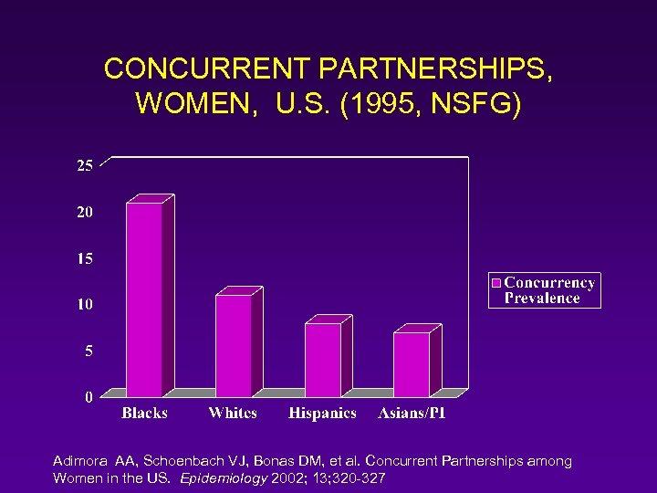 CONCURRENT PARTNERSHIPS, WOMEN, U. S. (1995, NSFG) Adimora AA, Schoenbach VJ, Bonas DM, et