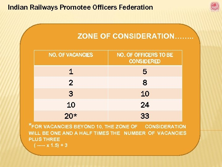 Indian Railways Promotee Officers Federation ZONE OF CONSIDERATION……. . NO. OF VACANCIES NO. OF