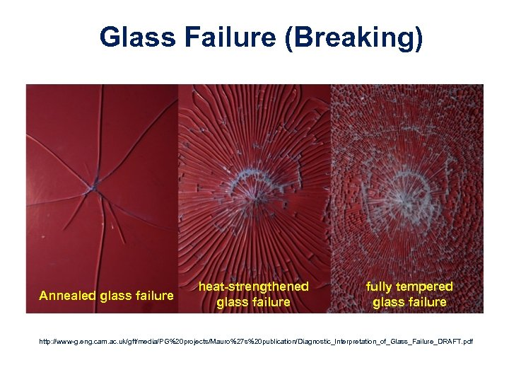 Glass Failure (Breaking) Annealed glass failure heat-strengthened glass failure fully tempered glass failure http: