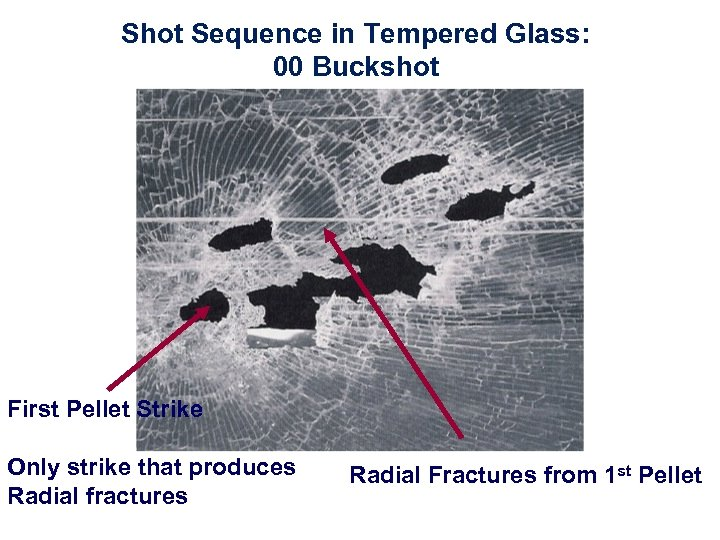 Shot Sequence in Tempered Glass: 00 Buckshot First Pellet Strike Only strike that produces