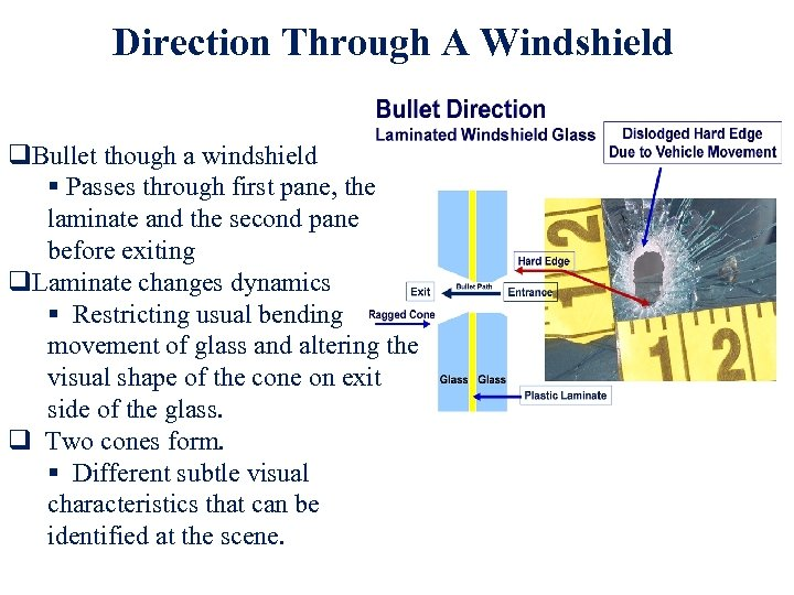 Direction Through A Windshield q. Bullet though a windshield § Passes through first pane,