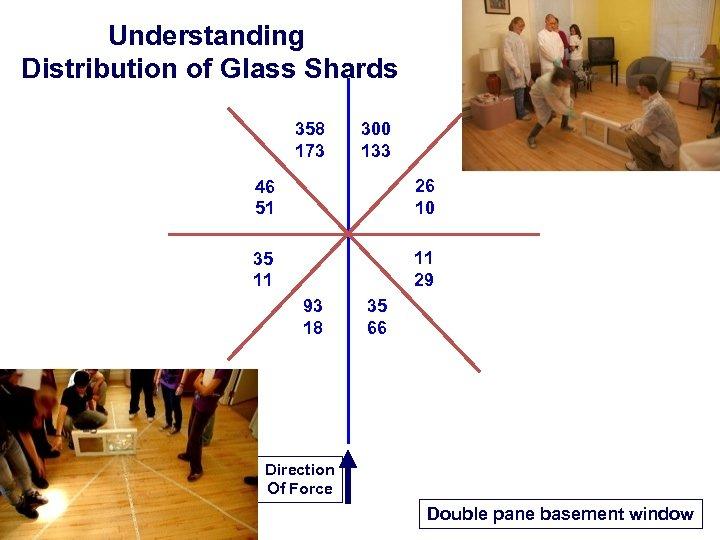 Understanding Distribution of Glass Shards 358 173 300 133 46 51 26 10 35